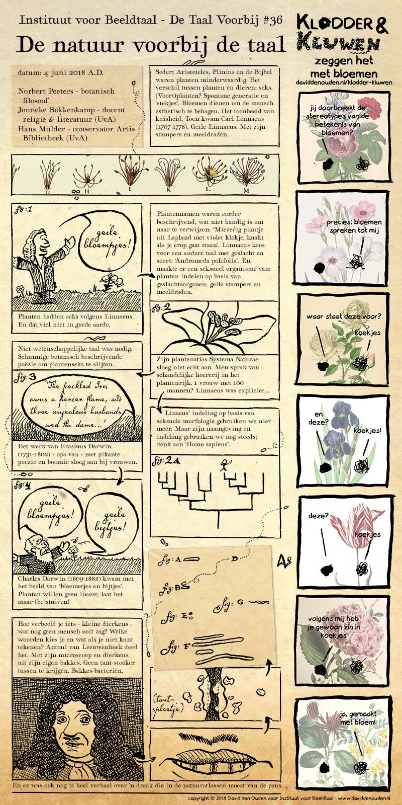 Instituut voor Beeldtaal - Beeldverslag de natuur voorbij de taal